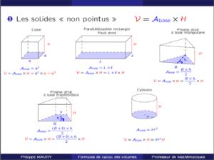 Formules de calcul des volumes