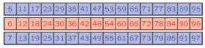 technique de recherche de nombre premier