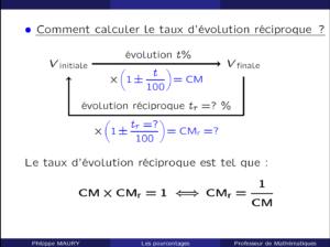 pourcentages d'évolution